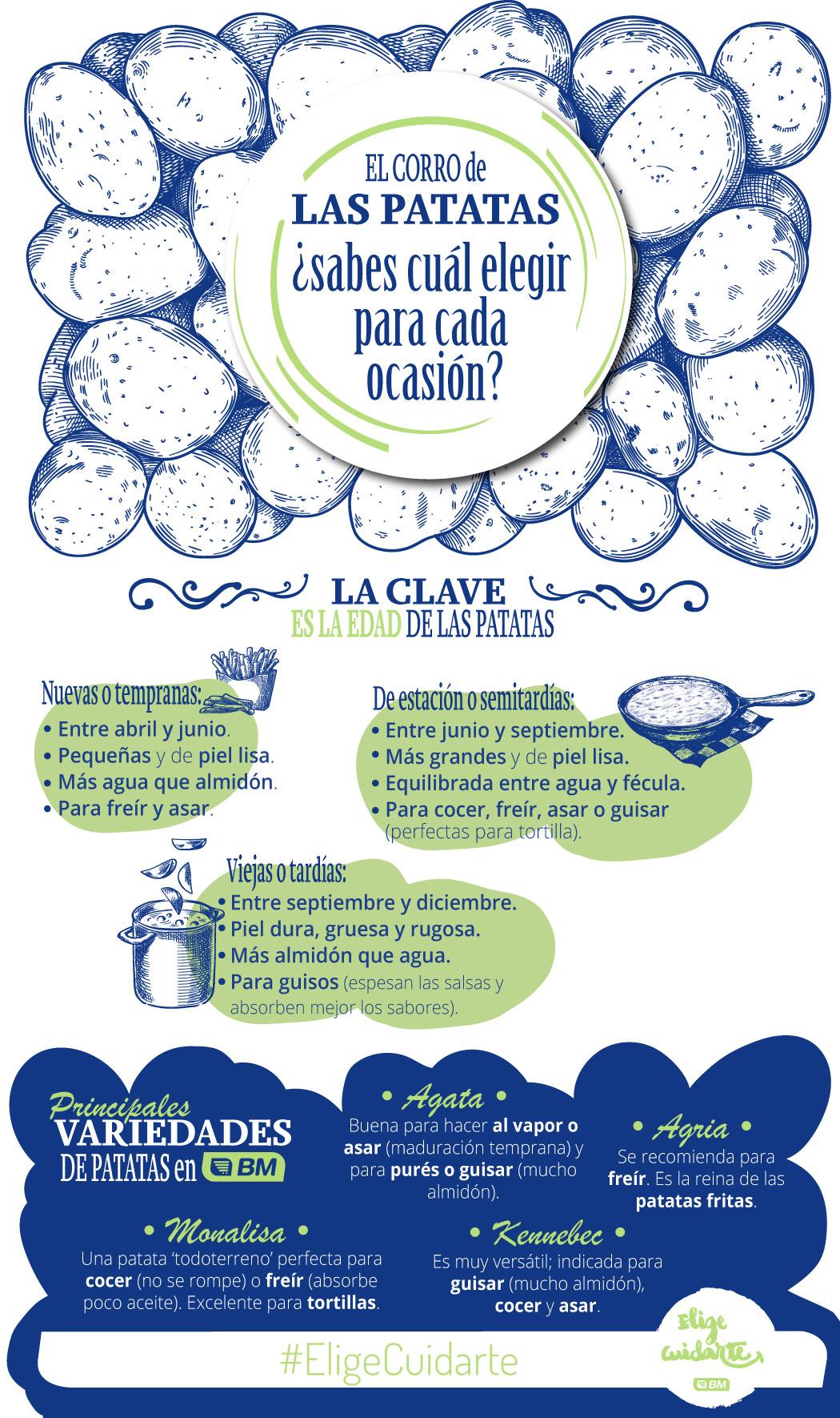 El corro de las patatas: ¿sabes cuál elegir para cada ocasión?
