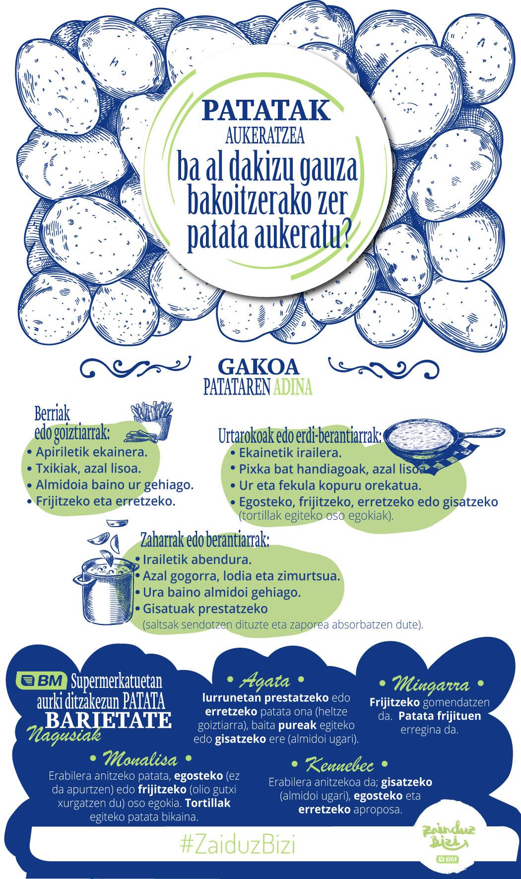 Patatak aukeratzea: ba al dakizu gauza bakoitzerako zer patata aukeratu?