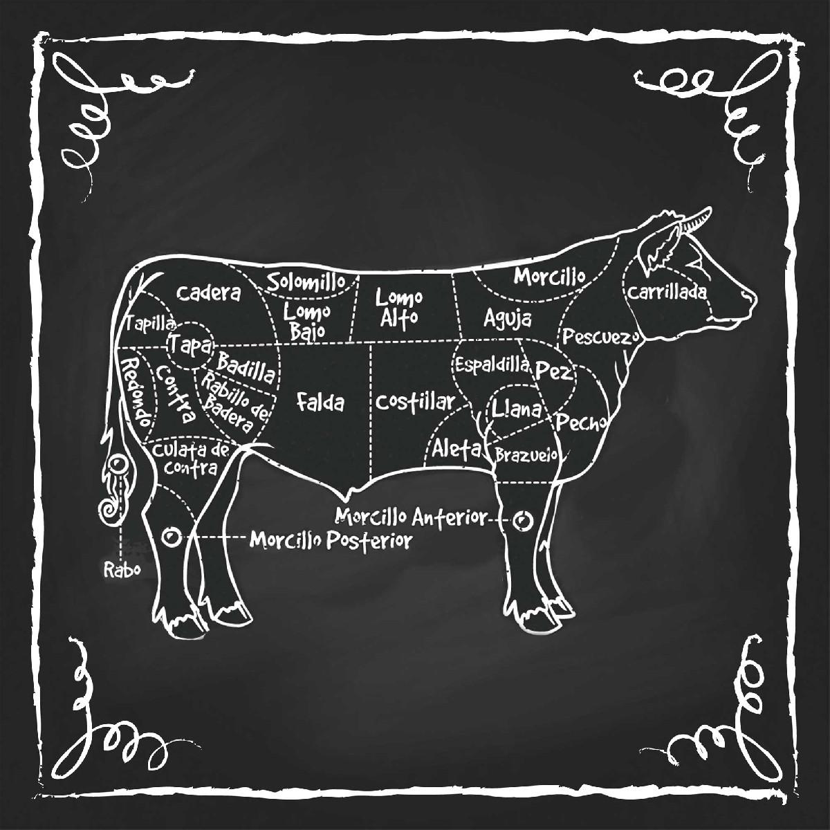Carne de ternera: ¿cómo elegir la mejor pieza?