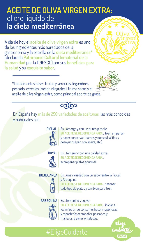 Aceite de oliva virgen extra: el oro líquido de la dieta mediterránea