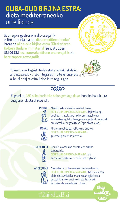 Oliba-olio Birjina Estra: dieta mediterraneoko urre likidoa