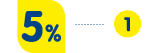 %5eko deskontua